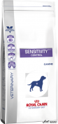 Royal Canin Sensitivity Control 1.5Kg