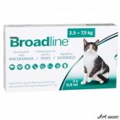 Broadline Spot-On L (2.5-7.5kg) - 3 pipete